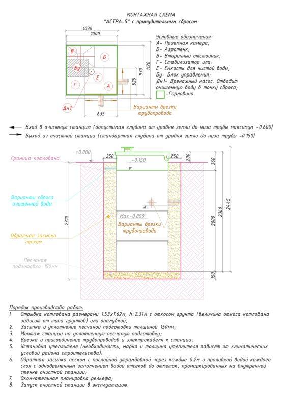 монтажная схема астра 5 пр