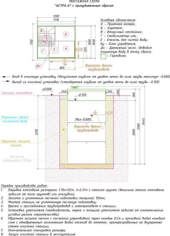 монтажная схема юнилос астра 6 пр