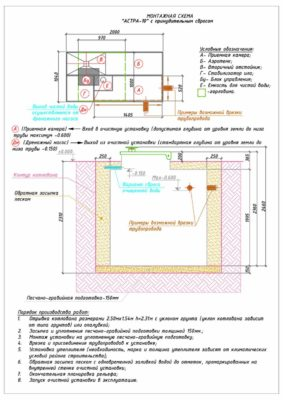 Монтажная схема септика ЮНИЛОС АСТРА 10 ПР