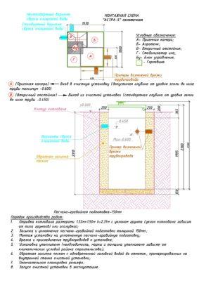 Монтажная схема септика ЮНИЛОС АСТРА 5