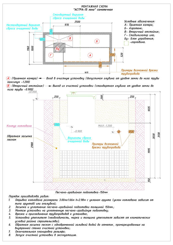 Монтажная схема септика ЮНИЛОС АСТРА 15