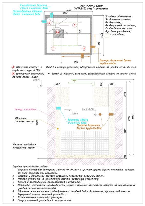 монтажная схема септика юнилос астра 20 лонг