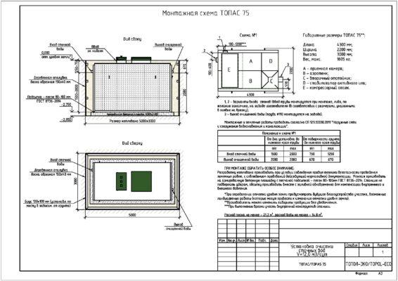 Монтажная схема септика ТОПАС 75